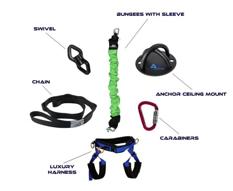 AES Bungee Systems, bungee fitness, bungee equipment, bungee kit, group exercise